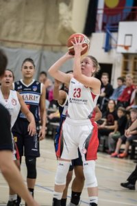 Volleyball Basketball Frauen Winterthur Riva